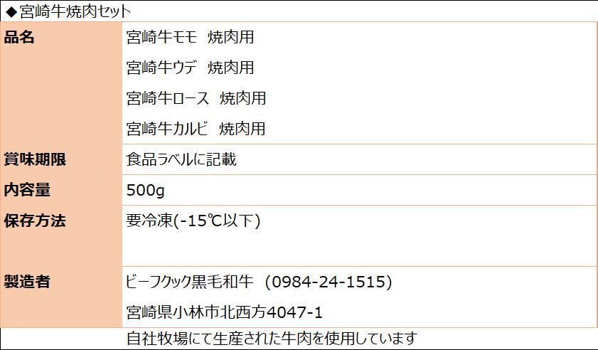 ビーフ倉薗食品表示