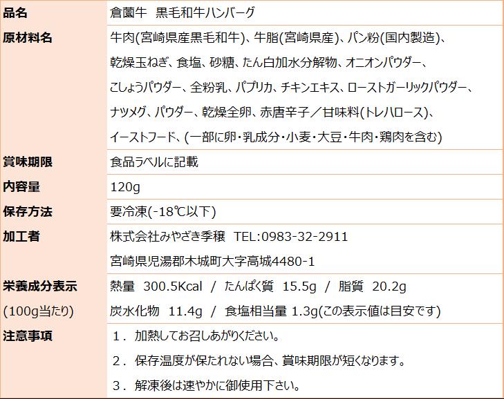 倉薗牛ハンバーグ 原材料表示