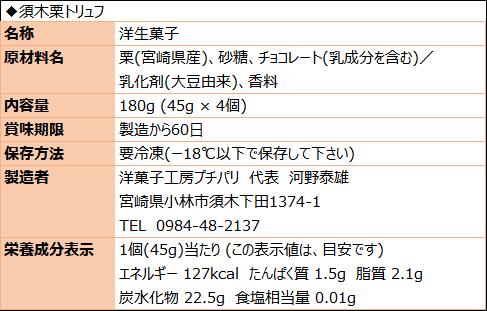 須木栗トリュフ(食品表示)