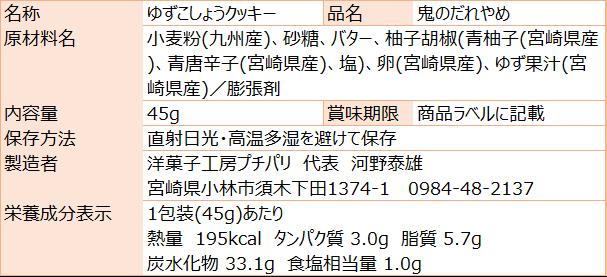 鬼のだれやめ(食品表示)