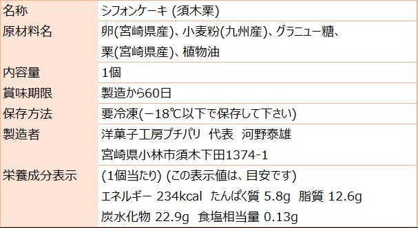 須木栗(食品表示)