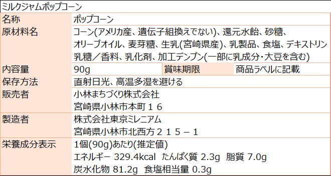 濃厚ミルクジャム食品表示