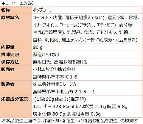 こーひー&みるくじゃむポップコーン(食品表示)