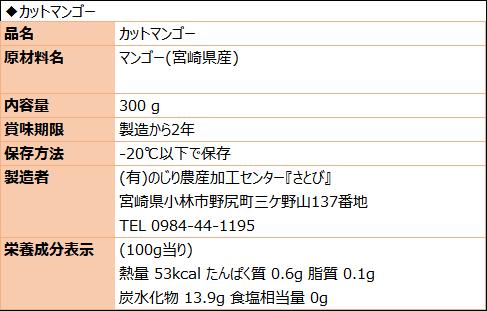 カットマンゴー(食品表示)