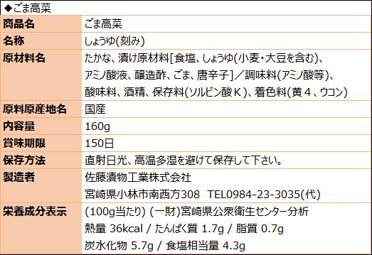 ごま高菜(食品表示)