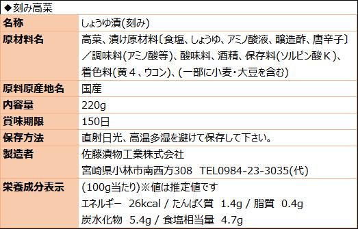 刻み高菜(食品表示)