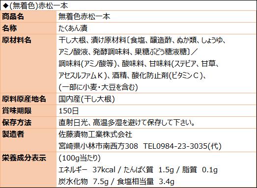 赤松一本(食品表示)